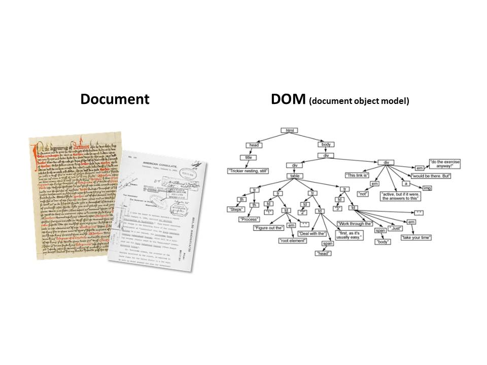 Documents and Document Object Model